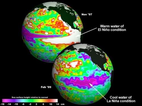 Chiều cao bề mặt đại dương (Ảnh: NASA /JPL)