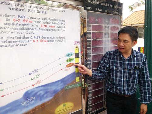 Ông Noppadon Kowsuvon: Trưởng ban Thủy lợi, Đường bộ và Giao thông Vận tải (của Văn phòng khu vực thủy lợi I) thuộc Cục Thủy lợi Hoàng gia Thái Lan, thuyết trình về dự án trị thủy sông Ping (Ảnh Hoàng Hường/VietNamNet)
