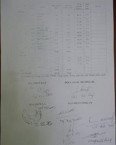 Biên bản xác nhận việc thanh lý cây cao su của lãnh đạo xã Mường Bú. (Ảnh: nongnghiep.vn)