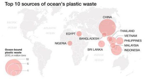 Biểu đồ trên xếp hạng lượng rác nhựa thải xuống biển hàng năm của từng quốc gia (Nguồn: National Graphic)
