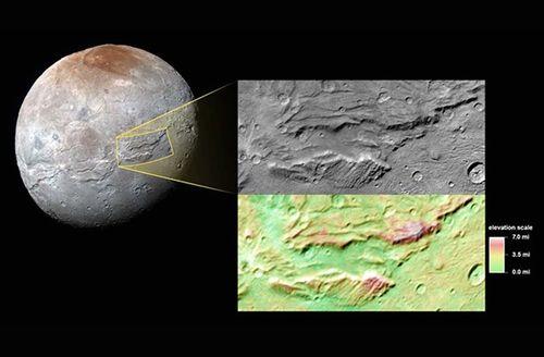 Từng tồn tại đại dương trên mặt trăng lớn nhất của Diêm Vương