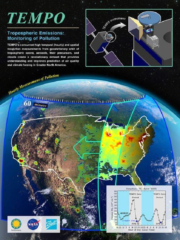 Dùng công nghệ không gian để chống ô nhiễm không khí
