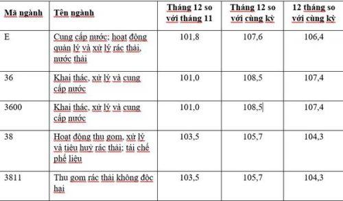160516_thuongmai