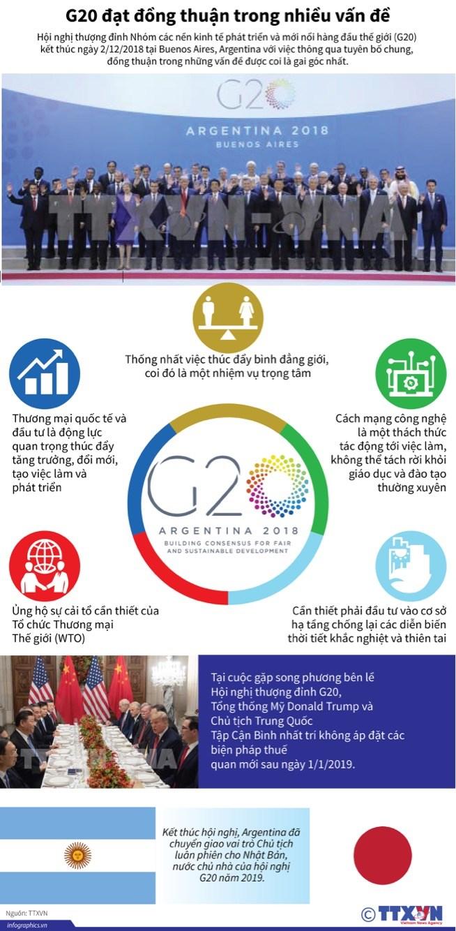 Những vấn đề gai góc nhất đã được đồng thuận tại G20